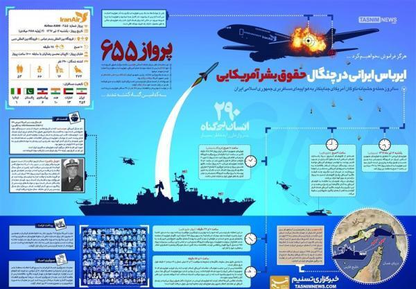 شلیک وینسنس به هواپیمای ایران، کارنامه سیاه آمریکا در تروریسم هواپیمایی